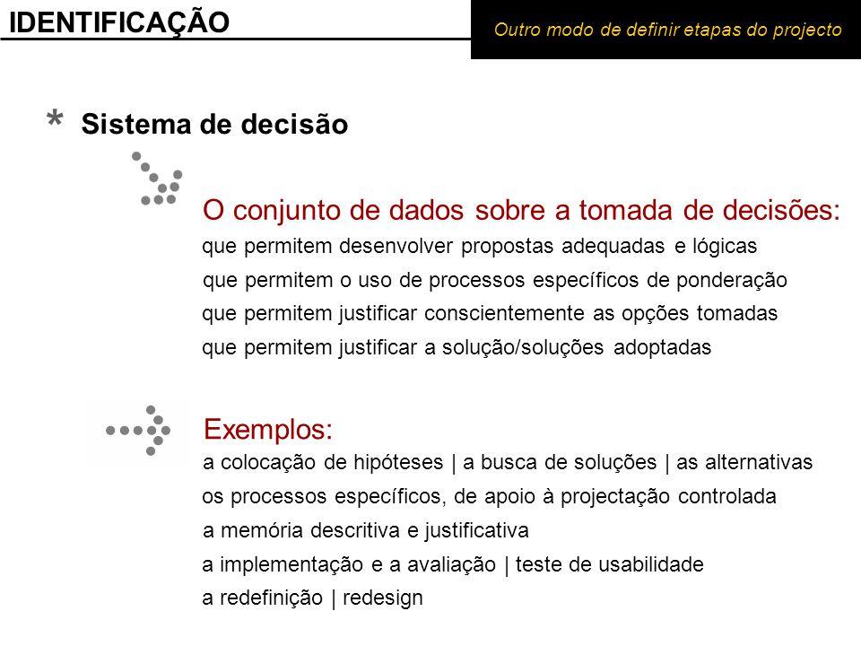 * IDENTIFICAÇÃO Sistema de decisão
