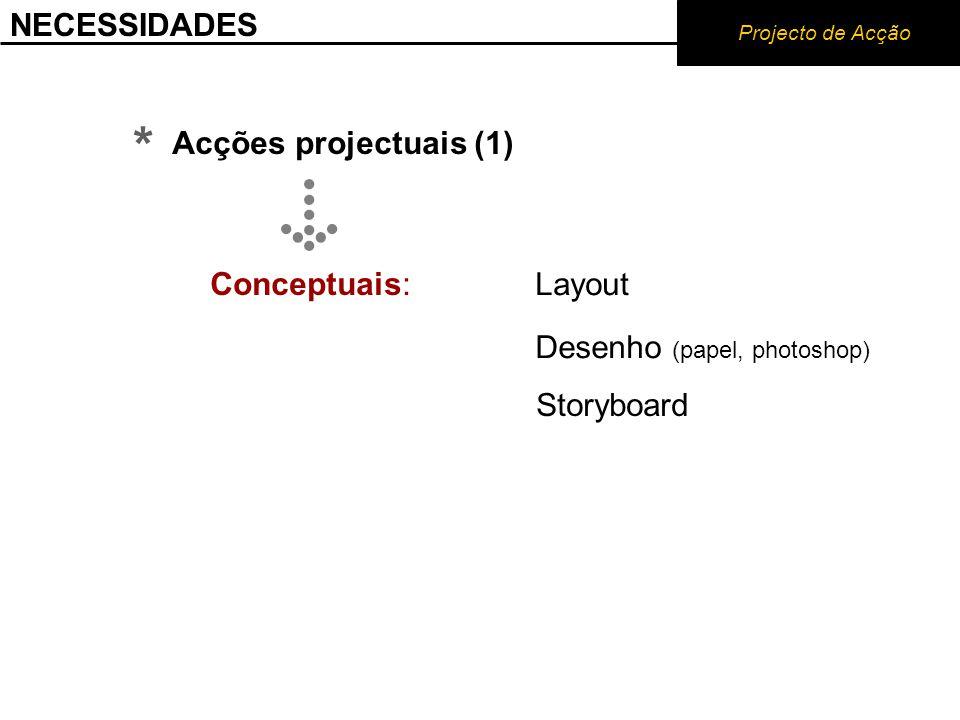 * NECESSIDADES Acções projectuais (1) Conceptuais: Layout