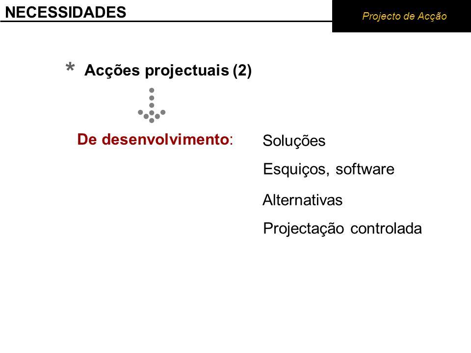 * NECESSIDADES Acções projectuais (2) De desenvolvimento: Soluções