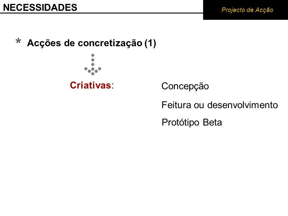 * NECESSIDADES Acções de concretização (1) Criativas: Concepção