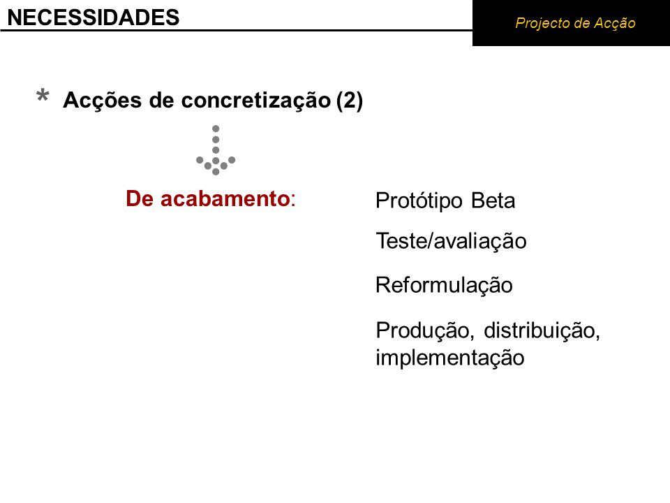 * NECESSIDADES Acções de concretização (2) De acabamento: