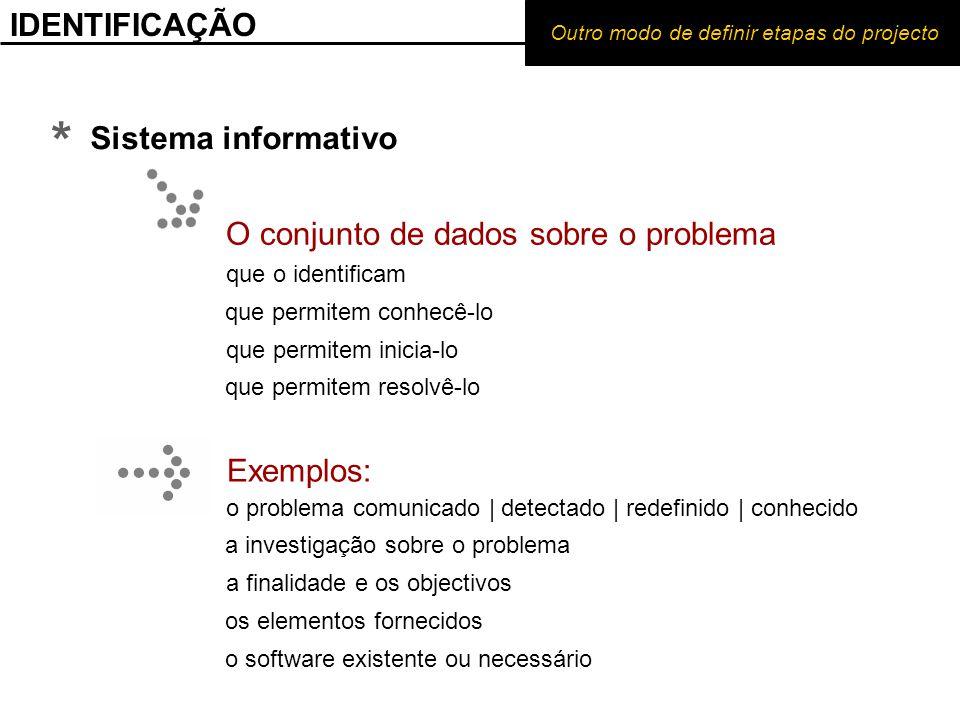 * IDENTIFICAÇÃO Sistema informativo