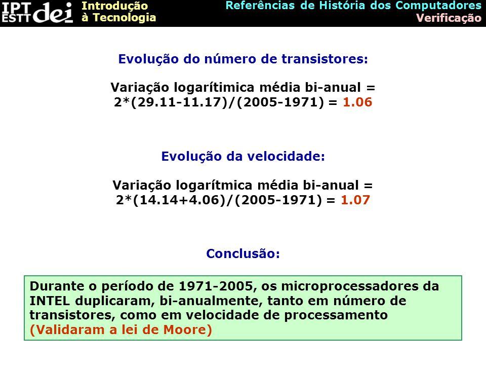 Evolução do número de transistores: Evolução da velocidade: