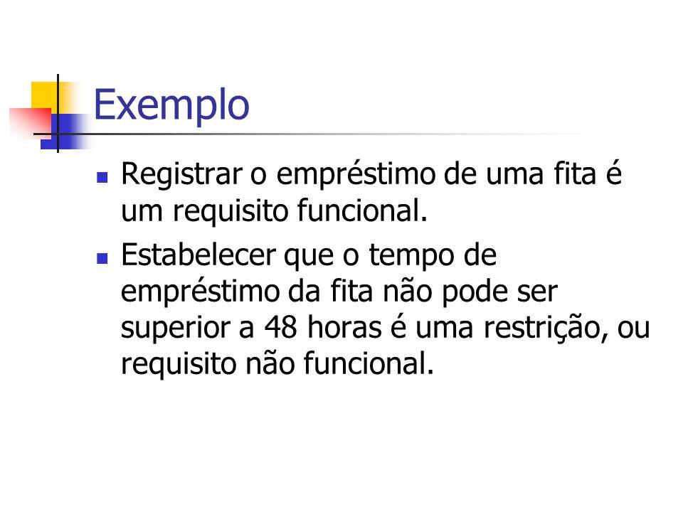 Exemplo Registrar o empréstimo de uma fita é um requisito funcional.