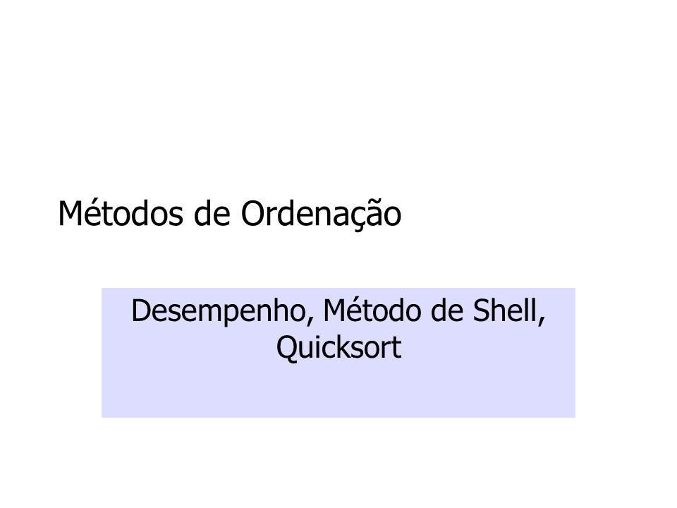 Desempenho, Método de Shell, Quicksort
