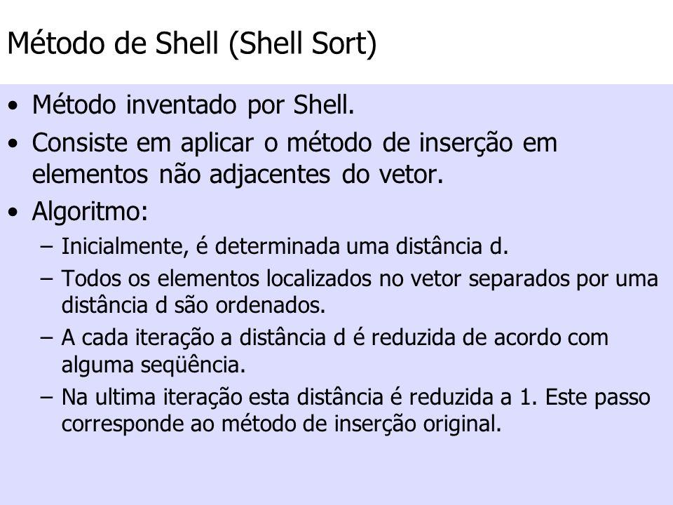 Método de Shell (Shell Sort)