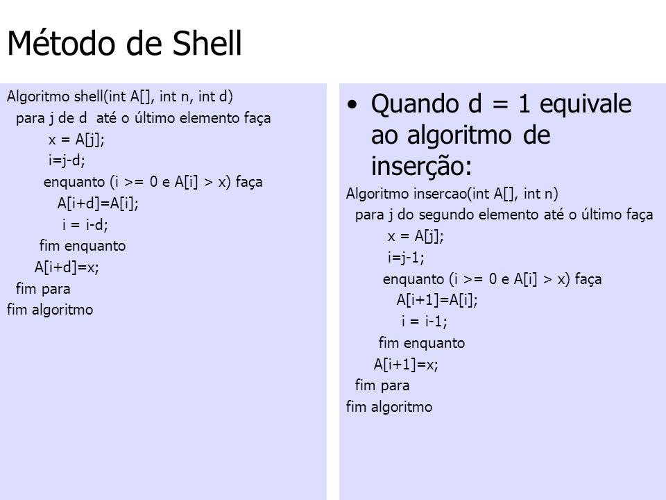 Método de Shell Quando d = 1 equivale ao algoritmo de inserção: