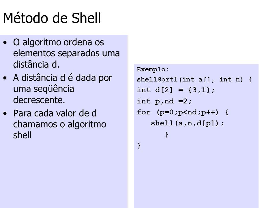 Método de Shell O algoritmo ordena os elementos separados uma distância d. A distância d é dada por uma seqüência decrescente.