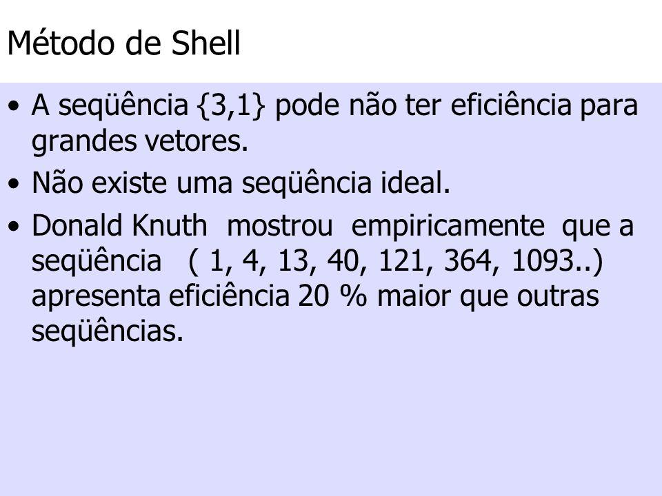 Método de Shell A seqüência {3,1} pode não ter eficiência para grandes vetores. Não existe uma seqüência ideal.