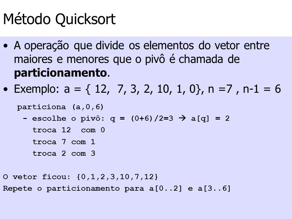 Método Quicksort A operação que divide os elementos do vetor entre maiores e menores que o pivô é chamada de particionamento.