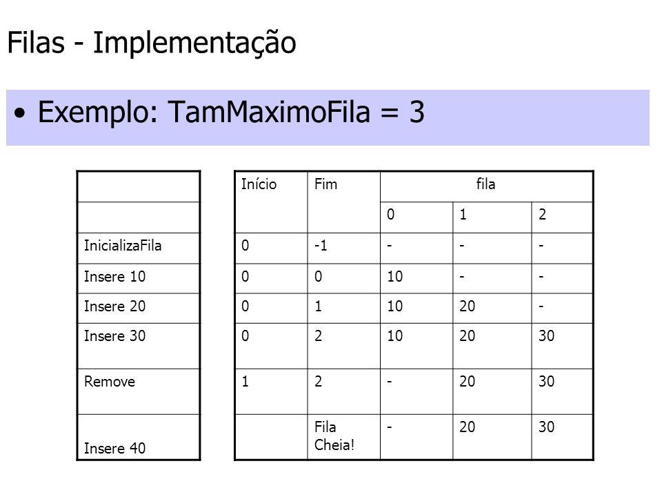 Exemplo: TamMaximoFila = 3
