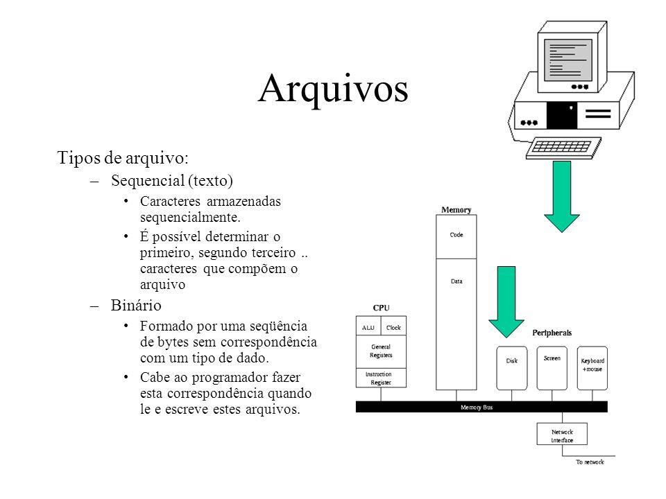 Arquivos Tipos de arquivo: Sequencial (texto) Binário