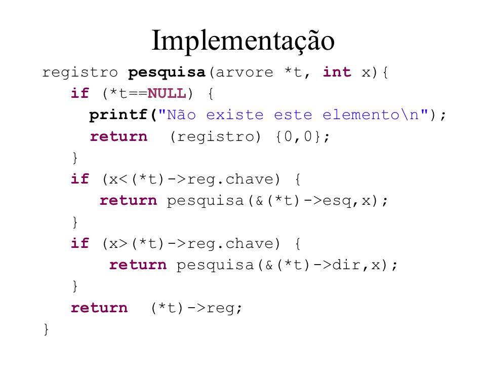 Implementação registro pesquisa(arvore *t, int x){ if (*t==NULL) {