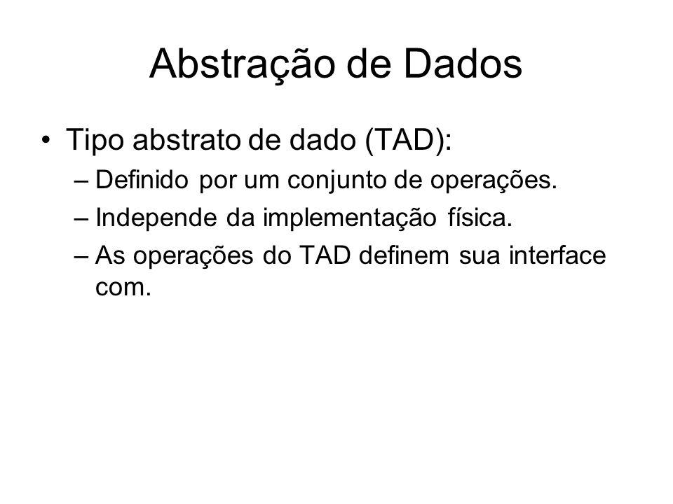 Abstração de Dados Tipo abstrato de dado (TAD):