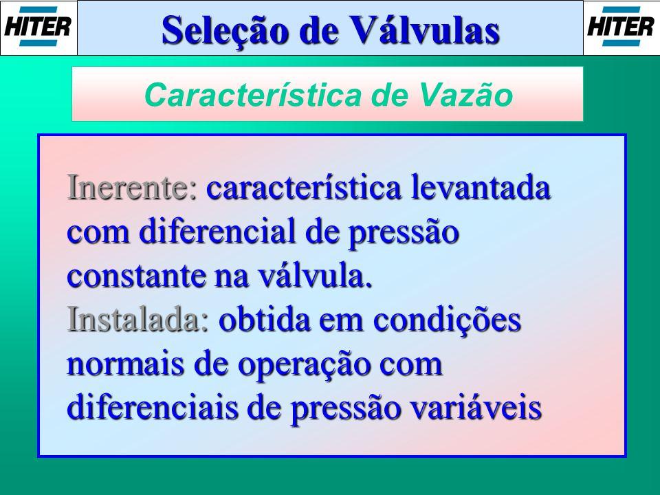 Característica de Vazão