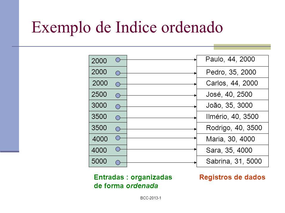 Exemplo de Indice ordenado