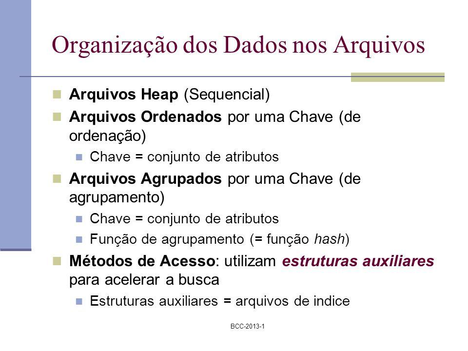 Organização dos Dados nos Arquivos