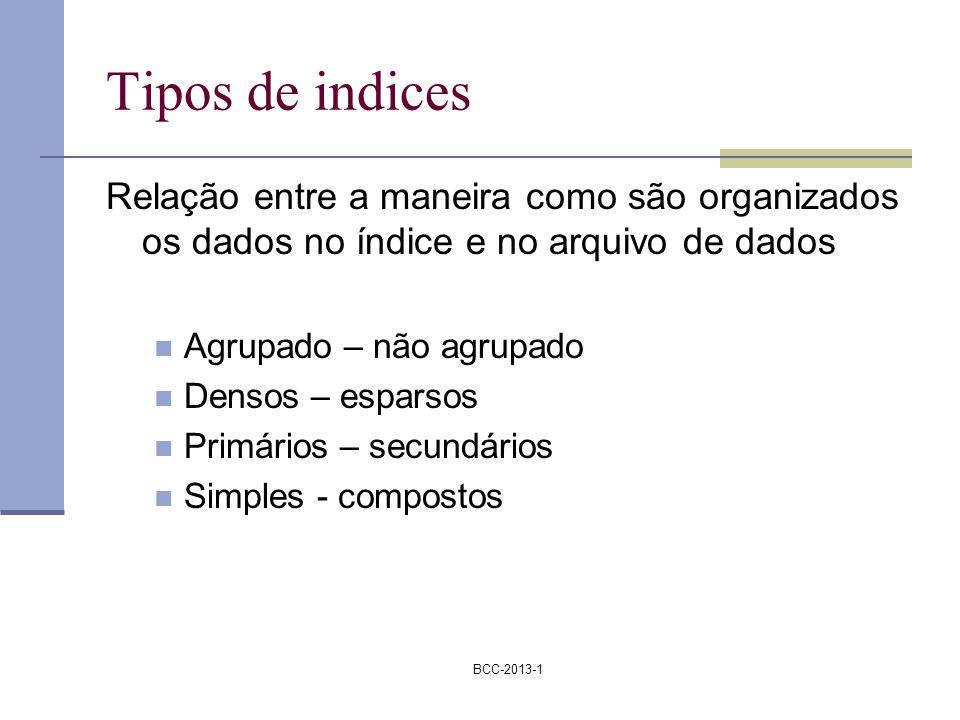 Tipos de indices Relação entre a maneira como são organizados os dados no índice e no arquivo de dados.
