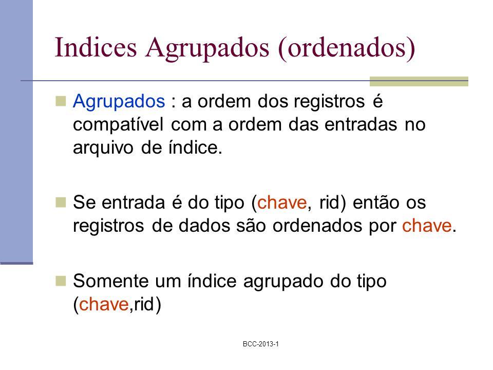 Indices Agrupados (ordenados)