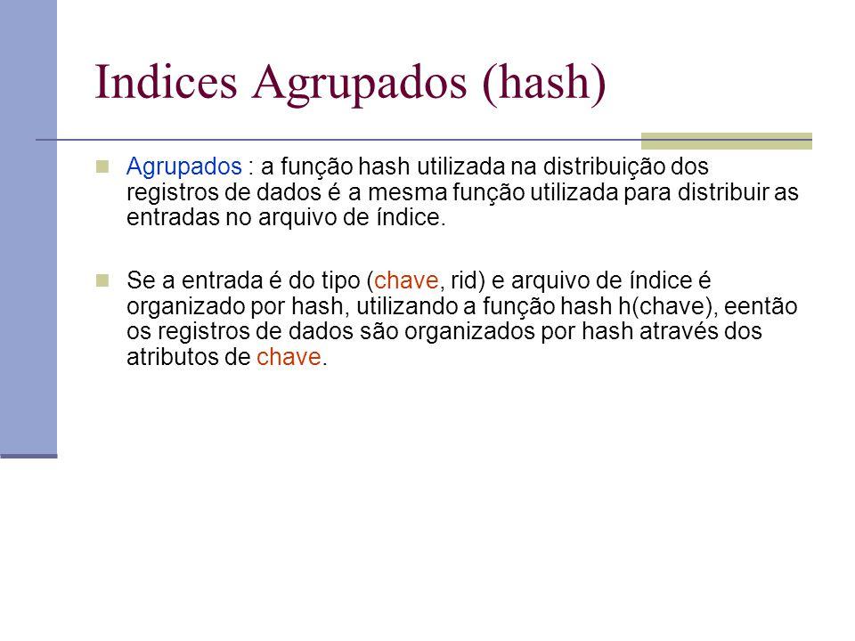 Indices Agrupados (hash)