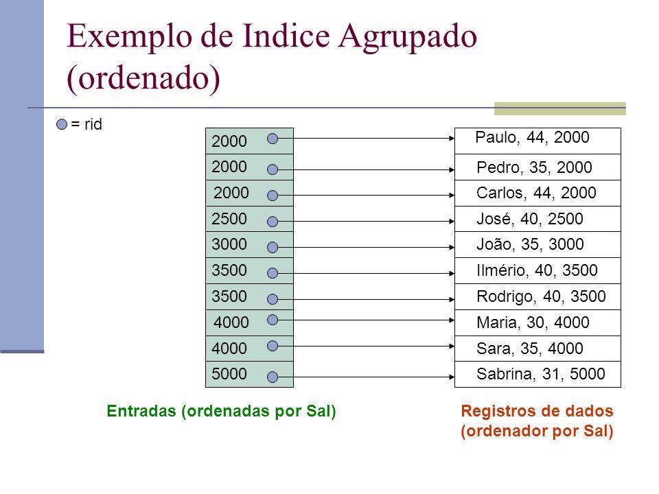 Exemplo de Indice Agrupado (ordenado)