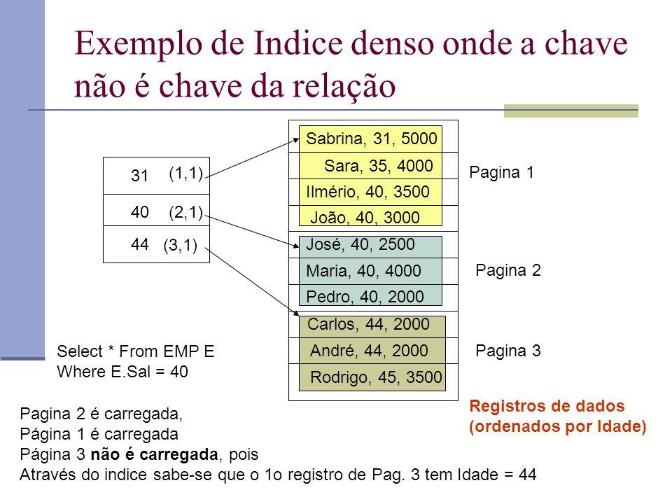 Exemplo de Indice denso onde a chave não é chave da relação