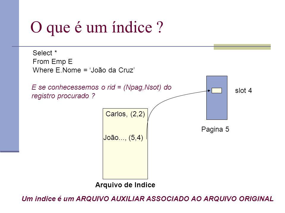 O que é um índice Select * From Emp E Where E.Nome = 'João da Cruz'