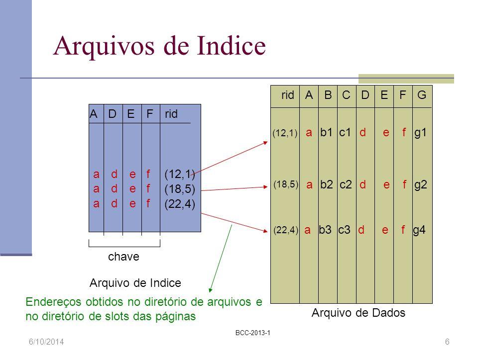 Arquivos de Indice rid A B C D E F G A D E F rid a b1 c1 d e f g1 a d