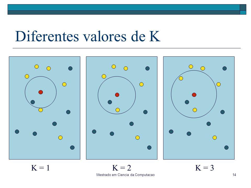 Diferentes valores de K