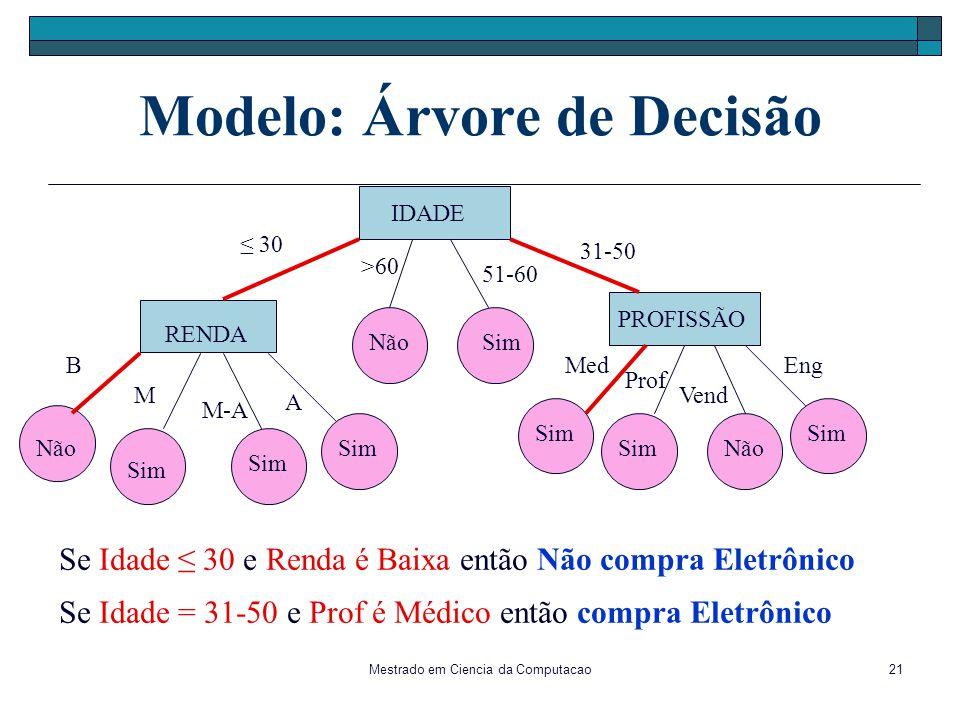 Modelo: Árvore de Decisão