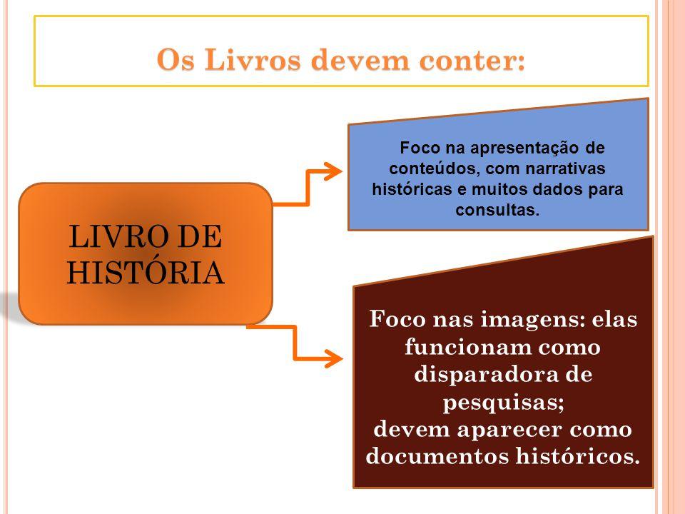 LIVRO DE HISTÓRIA Os Livros devem conter:
