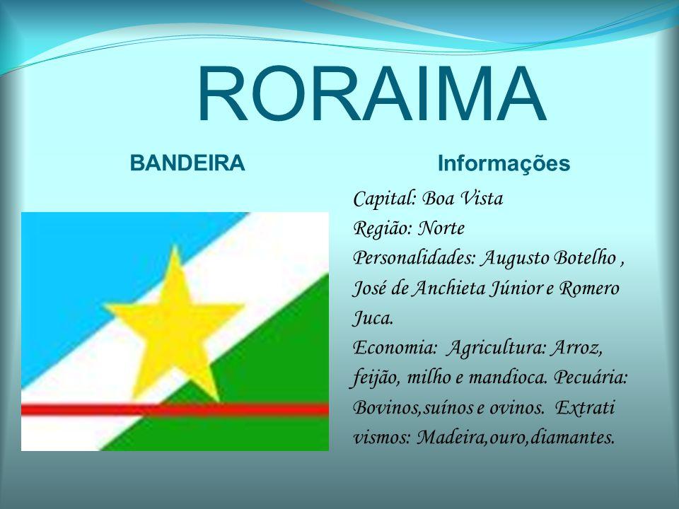 RORAIMA BANDEIRA Informações