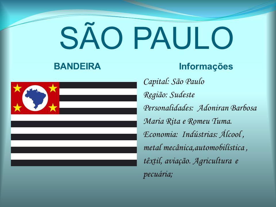 SÃO PAULO BANDEIRA Informações
