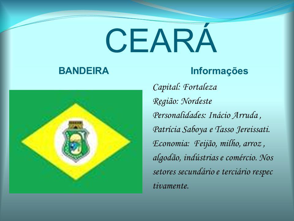 CEARÁ BANDEIRA Informações