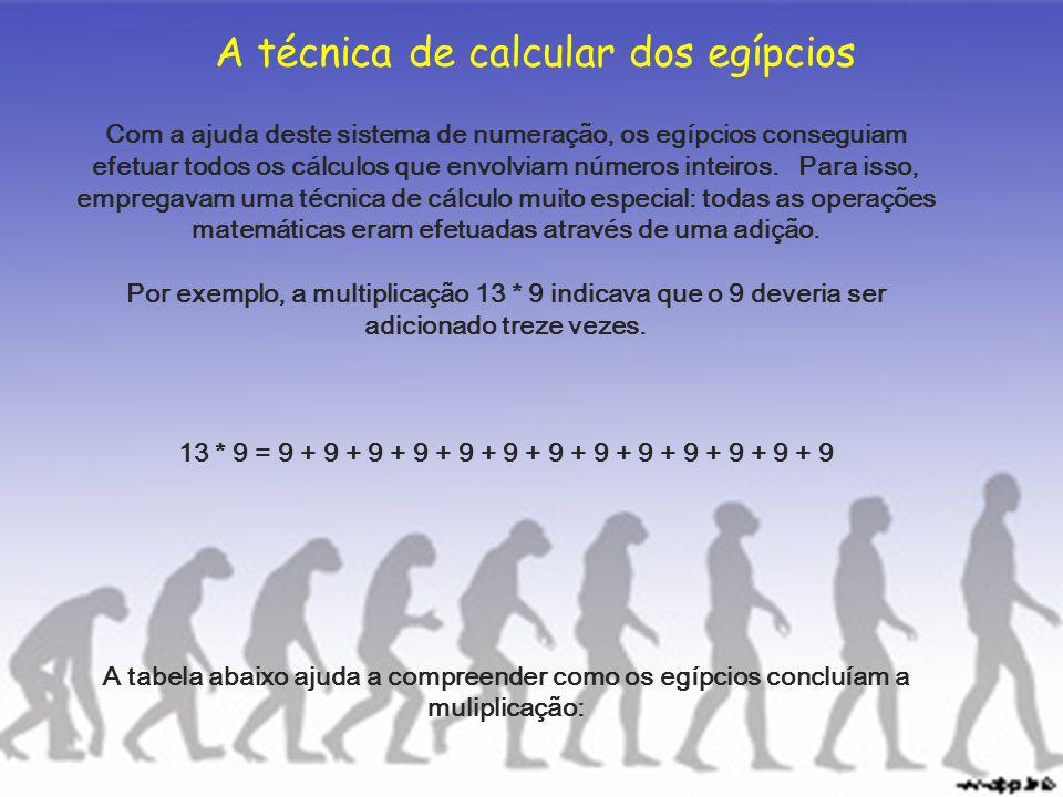A técnica de calcular dos egípcios