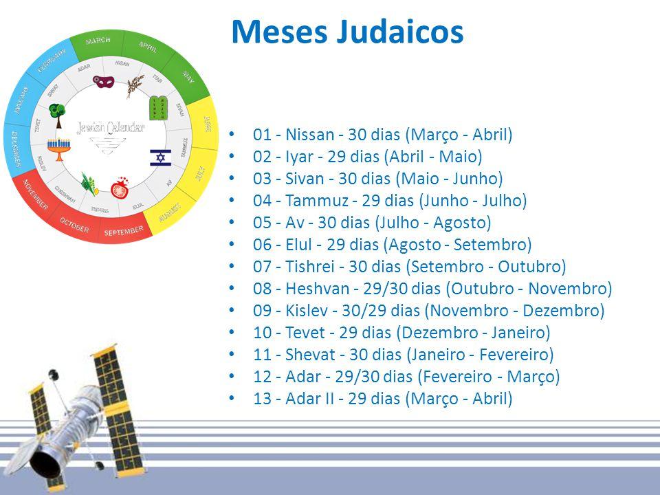 Meses Judaicos 01 - Nissan - 30 dias (Março - Abril)