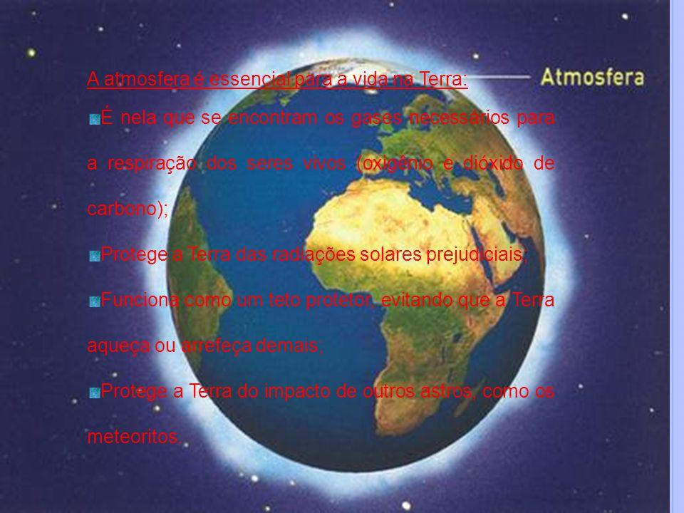 A atmosfera é essencial para a vida na Terra: