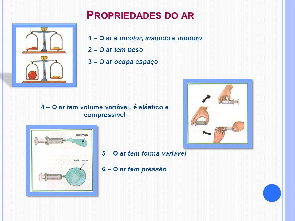 4 – O ar tem volume variável, é elástico e compressível