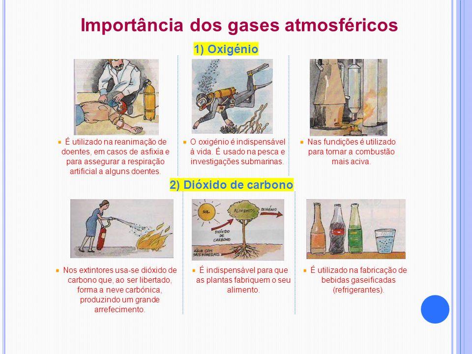 Importância dos gases atmosféricos