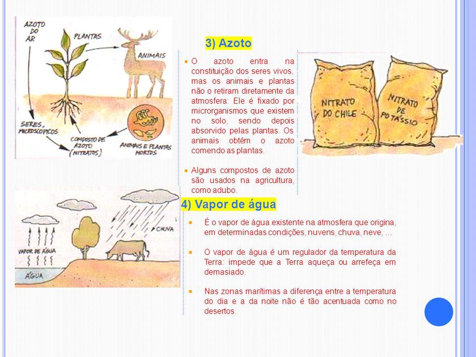 3) Azoto