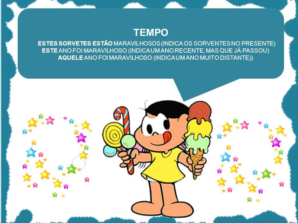 TEMPO ESTES SORVETES ESTÃO MARAVILHOSOS (INDICA OS SORVENTES NO PRESENTE) ESTE ANO FOI MARAVILHOSO (INDICA UM ANO RECENTE, MAS QUE JÁ PASSOU) AQUELE ANO FOI MARAVILHOSO (INDICA UM ANO MUITO DISTANTE))