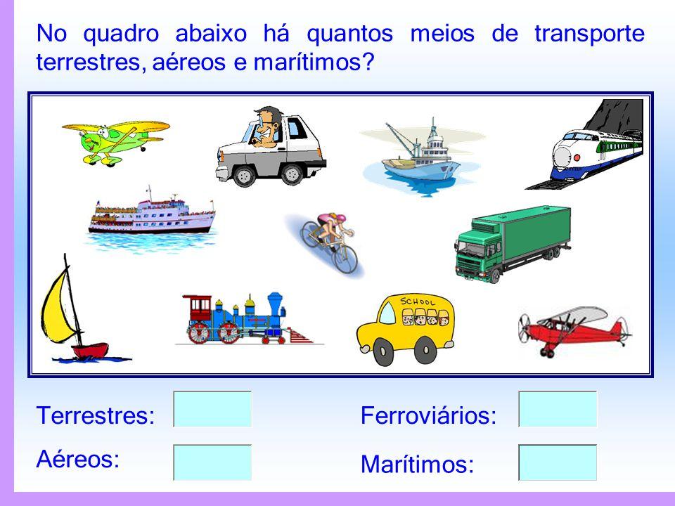 No quadro abaixo há quantos meios de transporte terrestres, aéreos e marítimos
