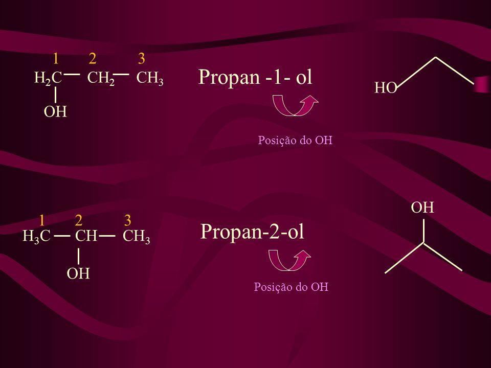 Propan -1- ol Propan-2-ol 1 2 3 HO H2C CH2 CH3 OH OH 1 2 3 H3C CH CH3