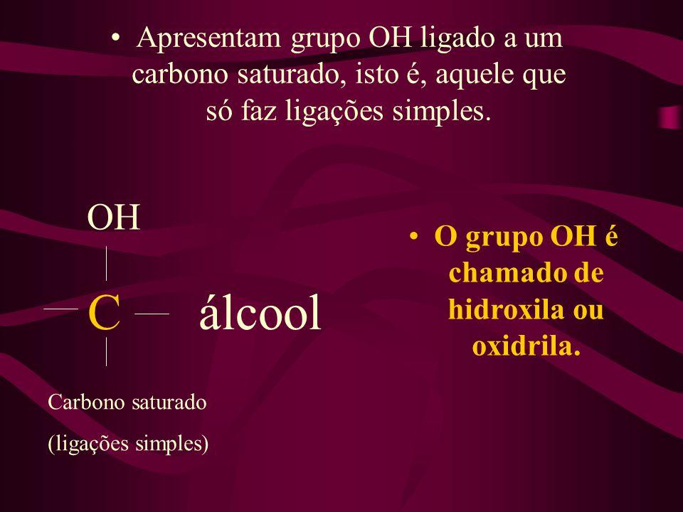 O grupo OH é chamado de hidroxila ou oxidrila.