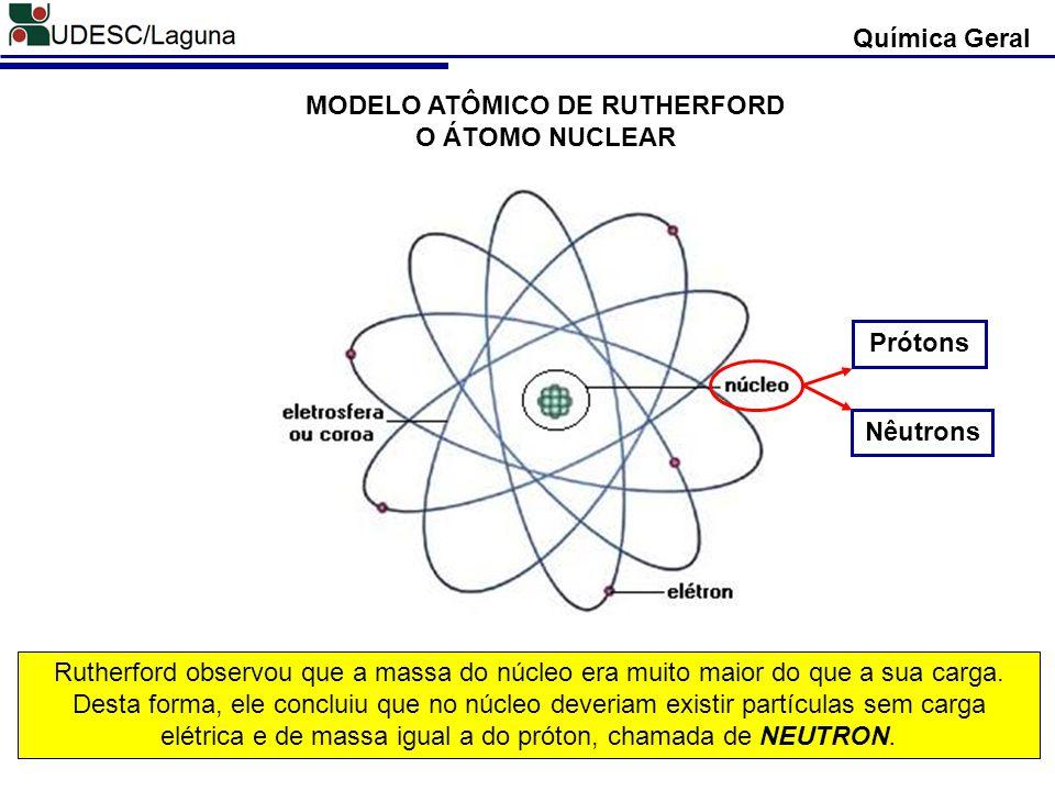 MODELO ATÔMICO DE RUTHERFORD O ÁTOMO NUCLEAR