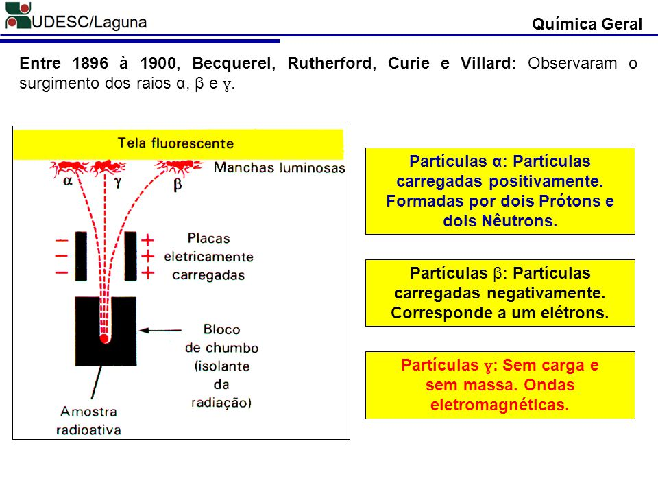 Partículas ɣ: Sem carga e sem massa. Ondas eletromagnéticas.