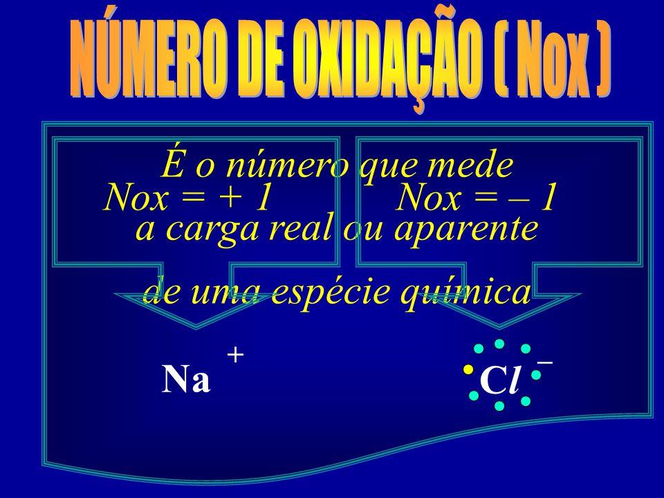 a carga real ou aparente de uma espécie química Nox = + 1 Nox = – 1