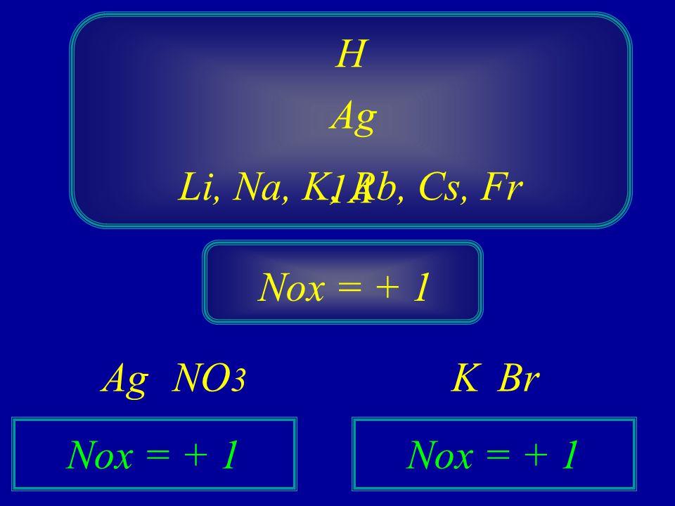 H Ag Li, Na, K, Rb, Cs, Fr 1A Nox = + 1 Ag NO3 K Br Nox = + 1 Nox = + 1