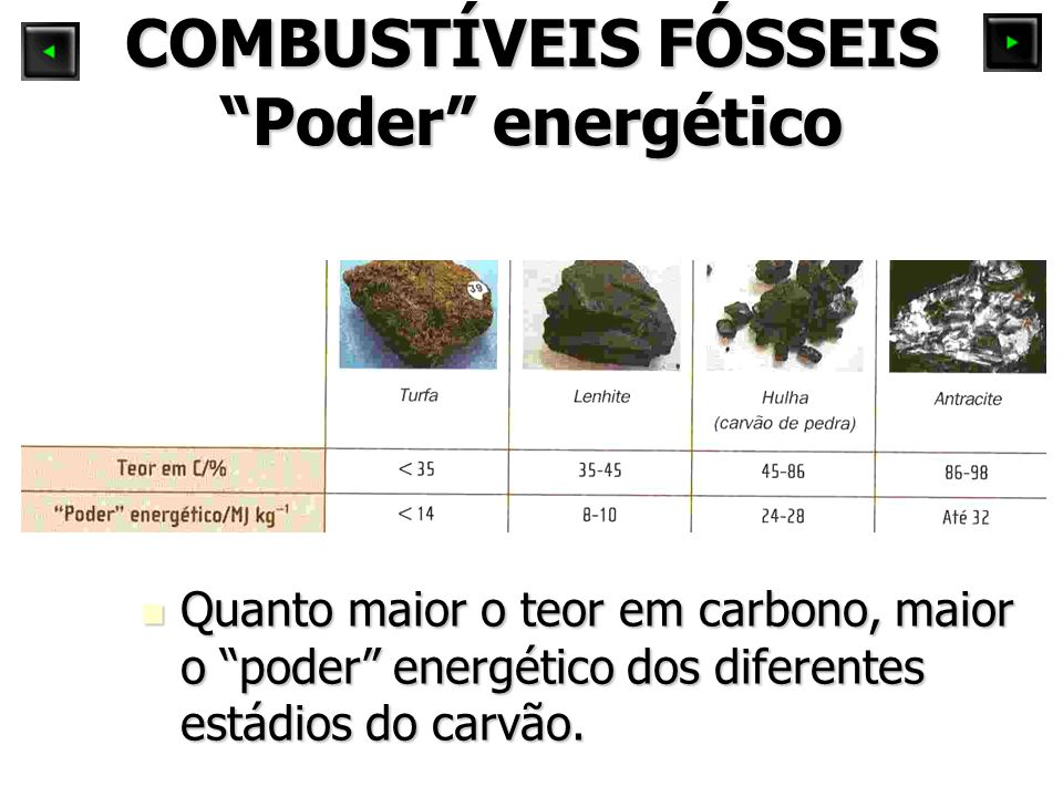 COMBUSTÍVEIS FÓSSEIS Poder energético