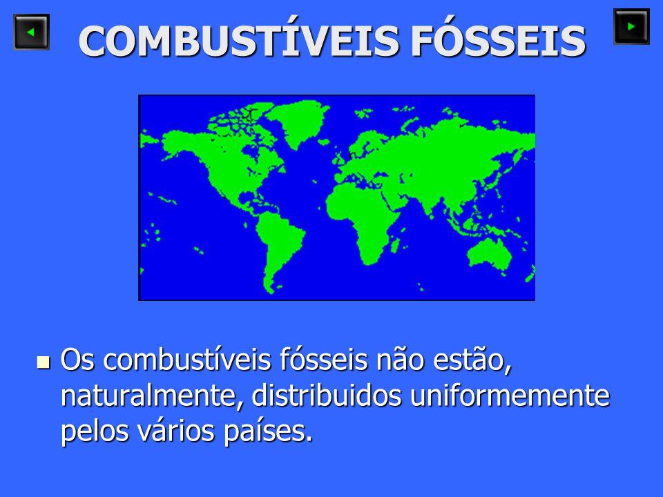 COMBUSTÍVEIS FÓSSEIS Os combustíveis fósseis não estão, naturalmente, distribuidos uniformemente pelos vários países.